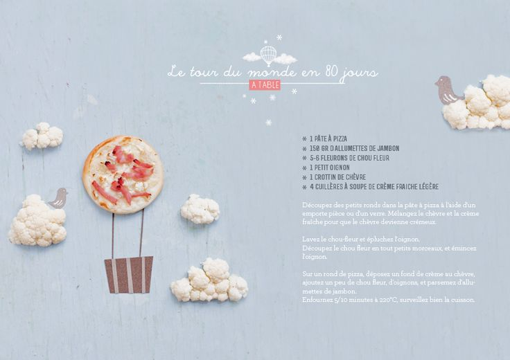 #Recipe #pizza