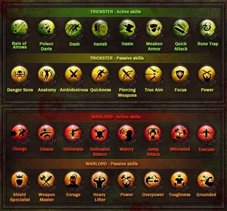 Dungeon Hunter 3 Skills Icons by Panperkin.deviantart.com on @deviantART