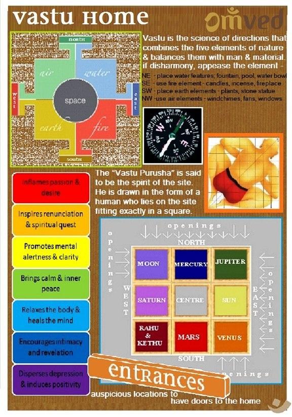 an infographic a ready reckoner