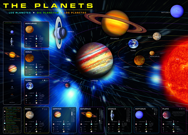 charts of the solar system gravity - photo #36