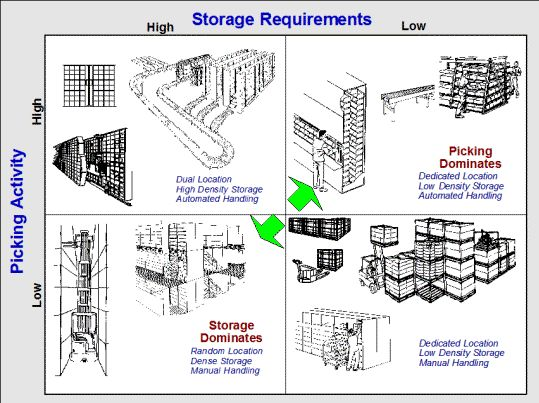 9 Best 5s Images On Pinterest Lean Manufacturing Kaizen And Visual Management