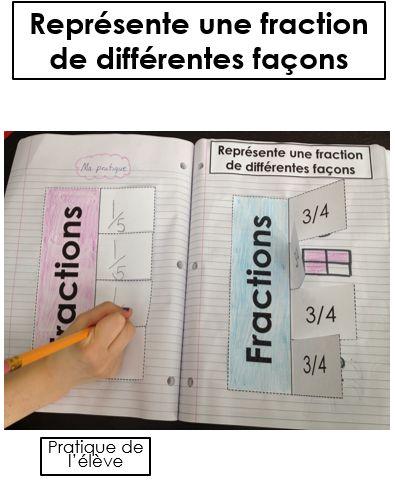 Cahier interactif de mathématiques. Que du plaisir à exploiter les nombres et les fractions.