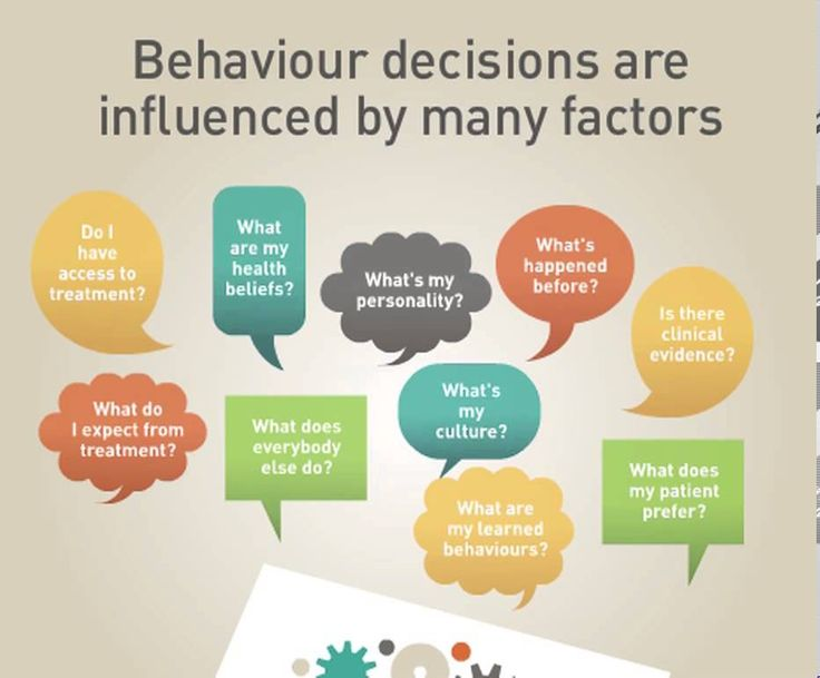 Changing health behaviour and lives