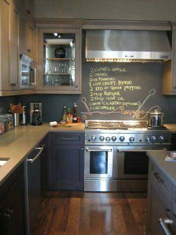 Kitchen Chalk board paint