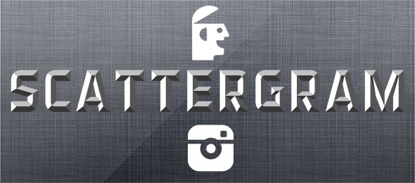 #Scattergram, a Youth Ministry #Game // #youthministry #youthmin #uthmin #ymin #fammin #studentministry #ymin #ministry #youthpastor #stumin #games