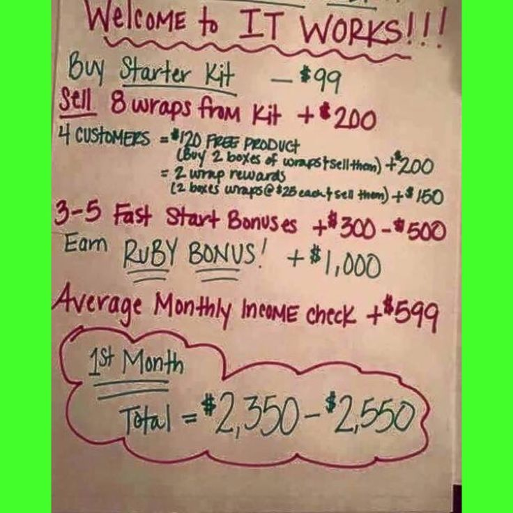 BOGO WRAP BUSINESS BUILDER KIT PROMO EXTENDED thru the holiday!!  Extra wraps means extra cash!!  I've lost count but 20+ people have joined my team during the BOGO WRAP BBK PROMO!!  Why?!  Because they're ready for financial freedom!!  This deal has laid $2,000+ on the table for you & your family!!  I'm building my team fast so stop watching & wondering & take action for you & your family!!  Get paid to share natural products & help people!  And you can eventually work from home like many…