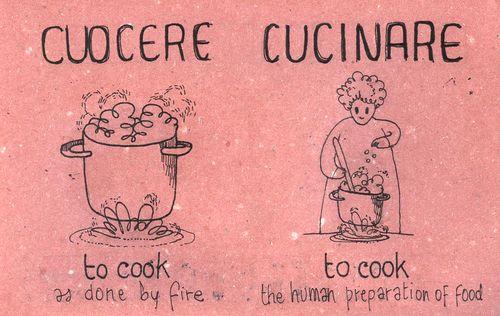 Cuocere, cucinare