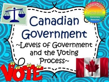 This Canadian Government and the Voting Process task card set is a supplemental resource for the grade 5 social studies unit - The Role of Government and Responsible Citizenship.  Check out these task cards! These 24 task cards cover a range of topics including how to vote, the major political parties of Canada, the Governor General and basic facts and history about government and voting in Canada.