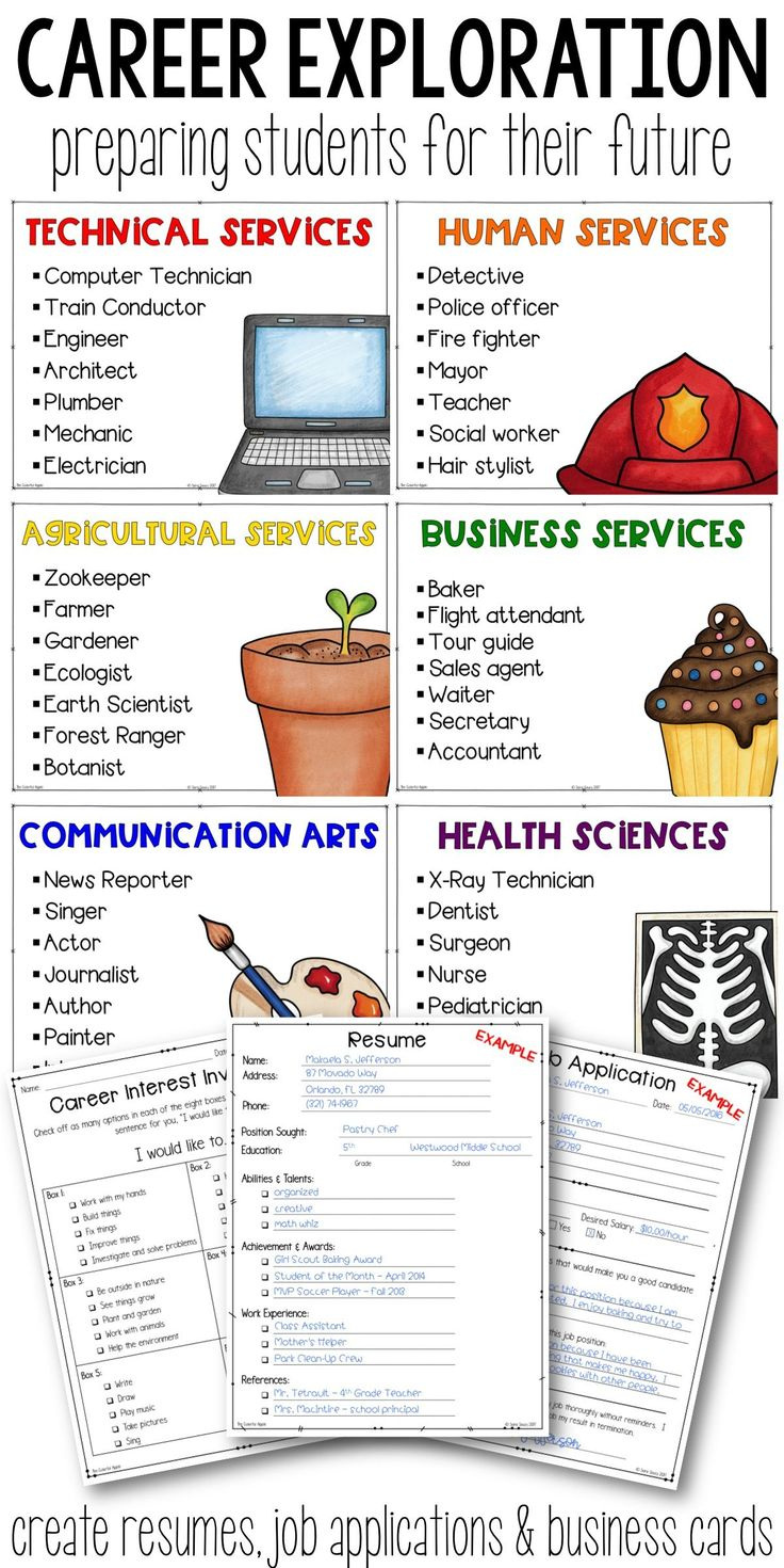 A career project for elementary students. Kids will explore various career clusters to determine a job that might interest them. They will write a resume, fill out a job application and go on a mock interview! Includes a rubric for teachers. Perfect for career day activities!