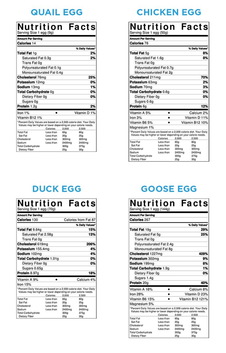 best 25 chicken nutrition facts ideas on pinterest pasta