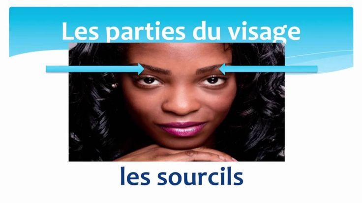 Face parts in French - Les parties du visage en français