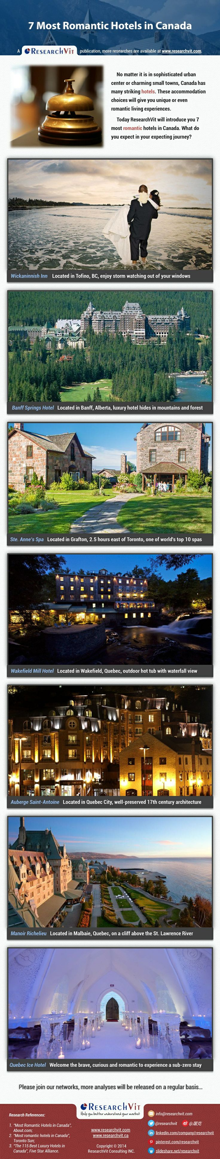 7 Most Romantic Hotels in Canada: No matter it is in sophisticated urban center or charming small towns, Canada has many striking hotels. These accommodation choices will give you unique or even romantic living experiences. Today ResearchVit will introduce you 7 most romantic hotels in Canada. What do you expect in your expecting journey?