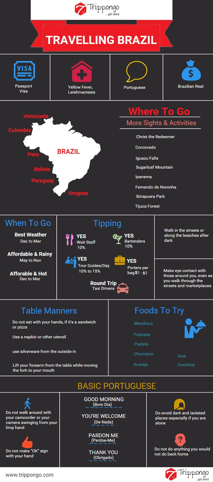 Get complete information about sightseeing and tourist destinations in Brazil travelling infographic.