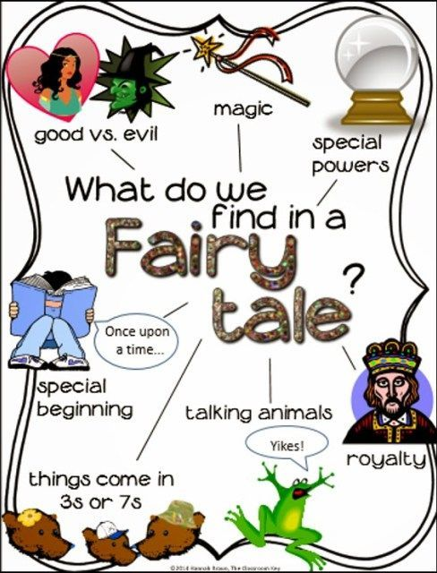 What do we find in a fairy tale? anchor chart