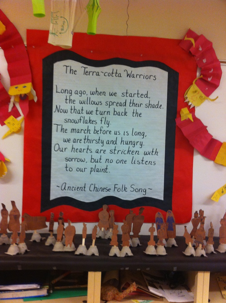 4th Grade Unit: China: Terra-cotta Warriors
