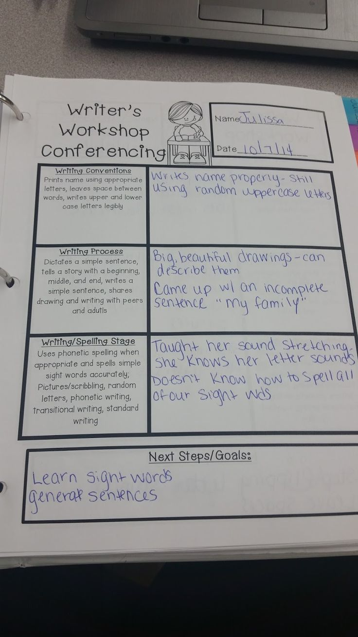 proper friendly letter format%0A V u    s Chickadees guide to getting started and staying organized during guided  reading