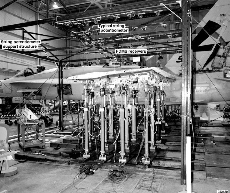 飛行試験機の機体各部には、この歪ゲージがたくさん貼られている。 しかし、単に歪ゲージを貼り付けただけでは、正しく荷重を知ることはできない。 当たり前だが、計測部分にかかる応力(ひいては荷重)と歪ゲージの抵抗値を、きちんと対応させておかないと、荷重を知ることができない。 そこで、実際に機体に荷重をかけ、計測部分にかかる荷重と歪ゲージの抵抗値を対応させる(較正する)作業が、荷重較正だ。