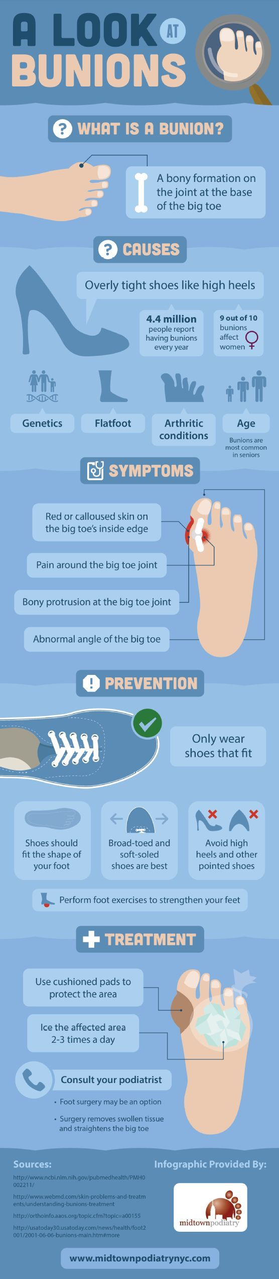 At closer look at #bunions #infographic