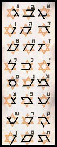 Jews News Hebrew Alphabet fits inside Magen David