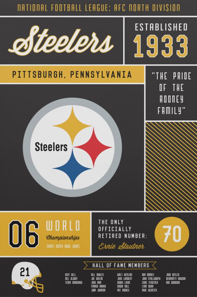 // Pittsburgh Steelers Stats