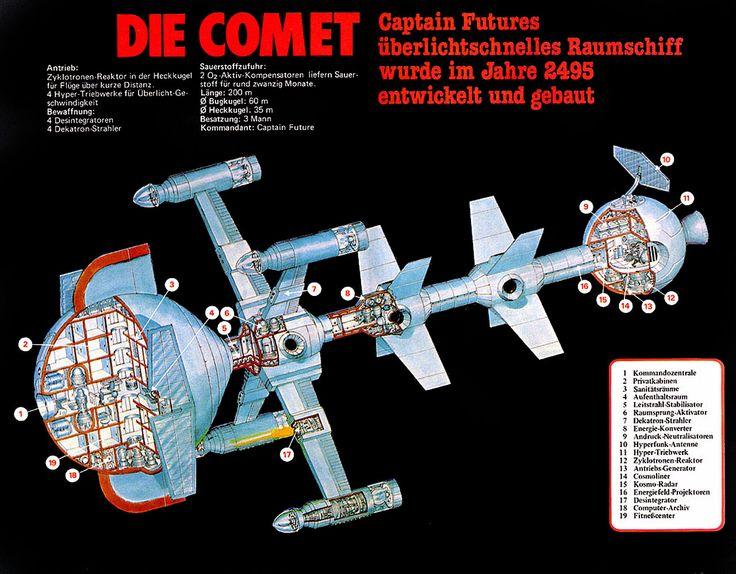 http://www.rz-journal.de/Film-RZs/Futures_comet.jpg