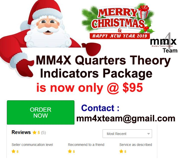 Give You Mm4x Quarters Theory Forex Numbers Indicators Package For