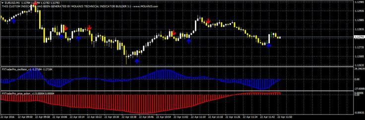 Forex spot trading strategies
