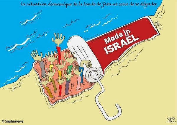 Situation économique dans la bande de Gaza