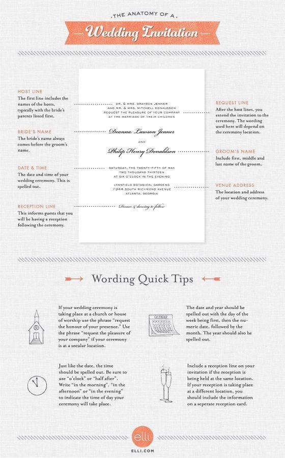 Best 25+ Sample of invitation letter ideas on Pinterest DIY - sample invitation letter