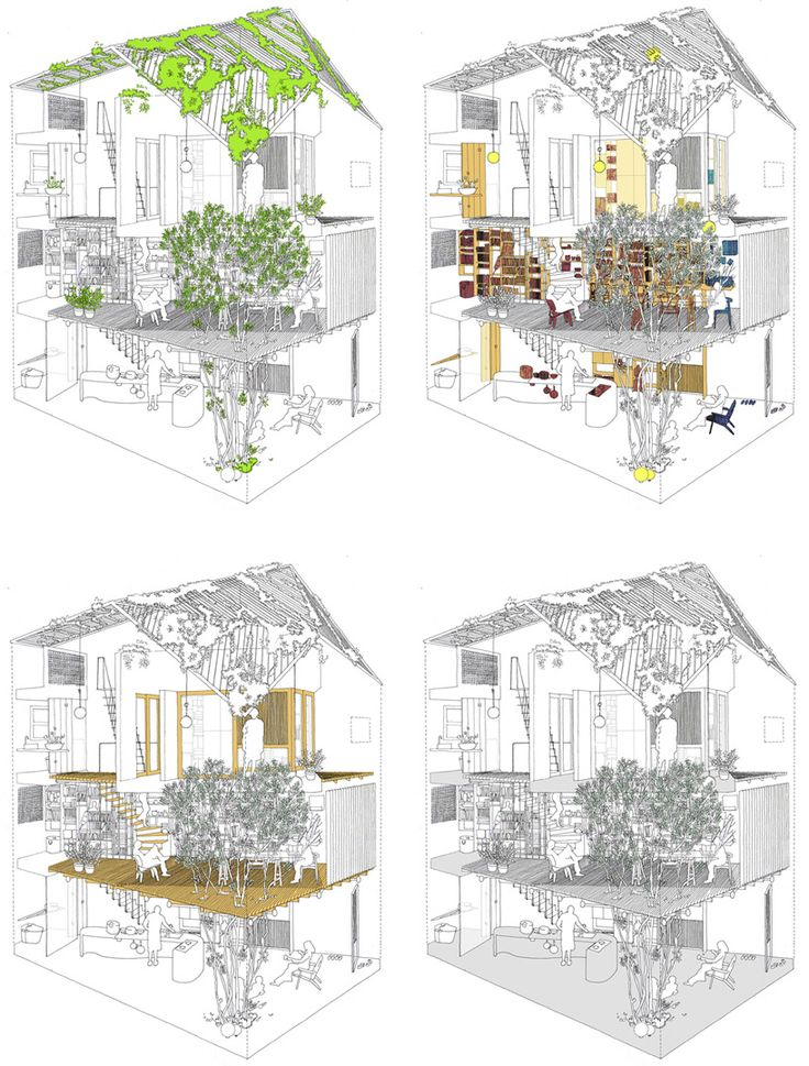 Best Urban Maps Diagrams Drawings Images On Pinterest
