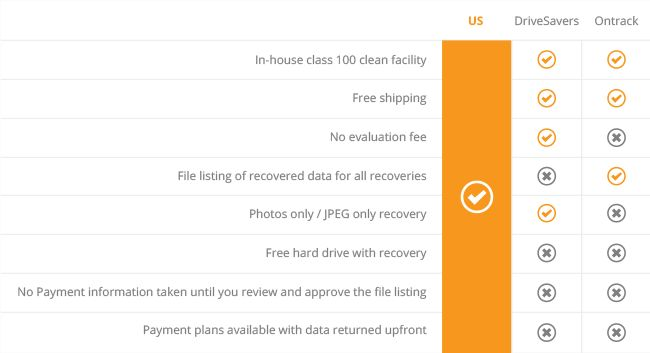 Compare the best data recovery companies #data #recovery, #secure #data #recovery, #ssd #data #recovery, #raid #5 #data #recovery, #data #recovery #company, #nas #data #recovery, #data #recovery #lab, #raid #data #recovery, #computer #data #recovery, #linux #data #recovery, #data #recovery #service, #hdd #data #recovery, #ntfs #data #recovery, #harddisk #data #recovery, #windows #data #recovery, #data #recovery #hard #drive, #data #recovery #hard #disk, #hard #drive #data #recovery, #disk…