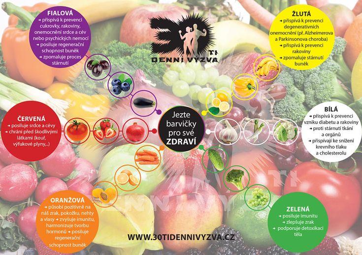 Barvy pro zdraví - 30ti denní výzva