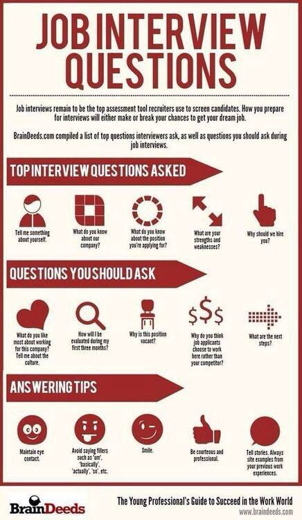 The 25+ best Qs recruitment ideas on Pinterest Good questions - young professional resume