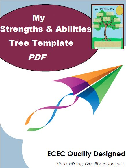 Strengths Tree Thumb Cover Page