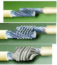 Emenda de fios flexíveis