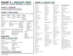 93 best FMD images on Pinterest | Fast metabolism diet, Fast ...