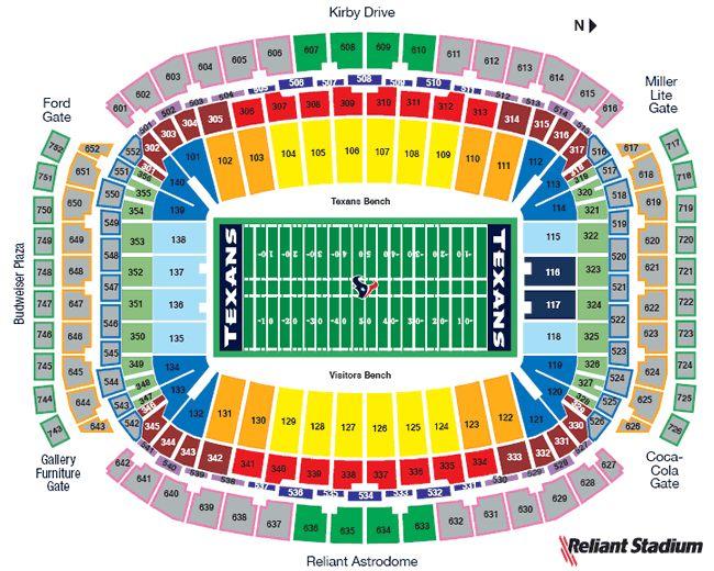 NRG Stadium - History, Photos & More of the site of Super Bowl XXXVIII