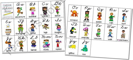 Cursive Alphabet Chart from LadybugsTeacherFiles on TeachersNotebook.com (2 pages)