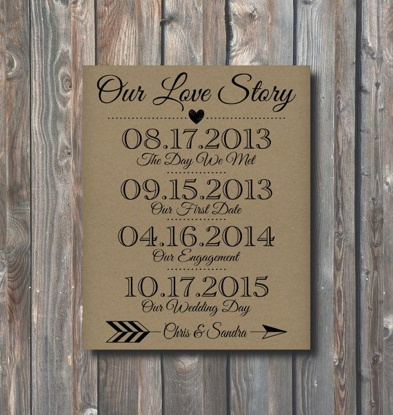 PRINTABLE Rustic Wedding Sign-Our Love Story Sign-Personalized Wedding Reception,Rehearsal Dinner,Engagement Sign-Important Life Dates-R2