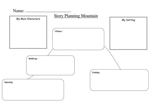 The 25+ best Story mountain template ideas on Pinterest - it manual template