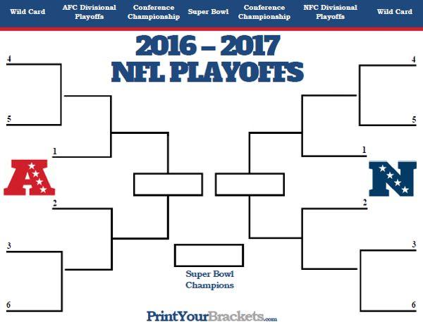 Printable NFL Playoff Bracket