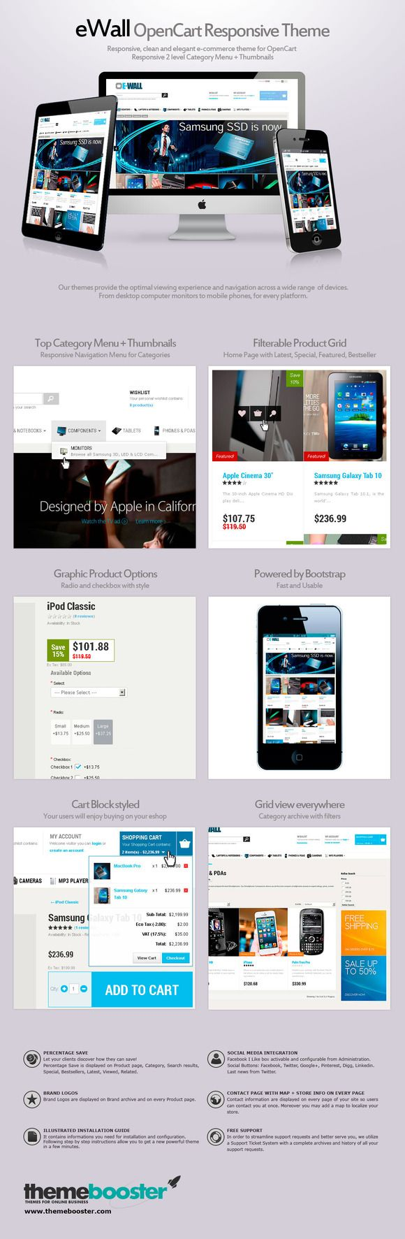 eWall OpenCart responsive theme by ThemeBooster.com on Creative Market