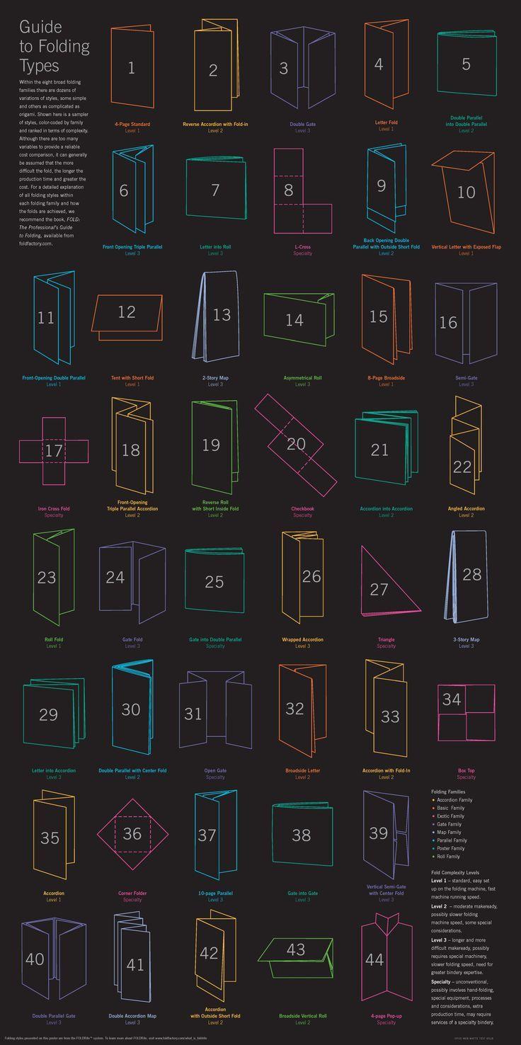 b6d8d8d4e57d495139512c9c33a1a0ba.jpg (736×1476)