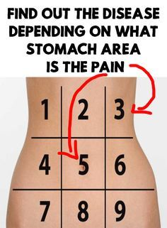 Stomach is a sensitive area where we often feel different pain, on different parts of it. Find Out The Disease Depending On What Stomach Area Is The Pain