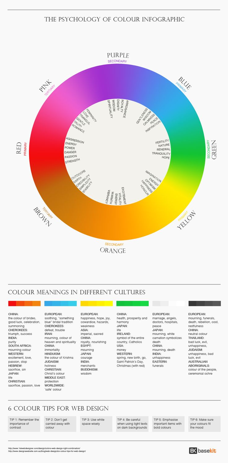 The Psychology of Colour infographic explores the significance of colour - from the meaning of colour in cultures to colours in web design.