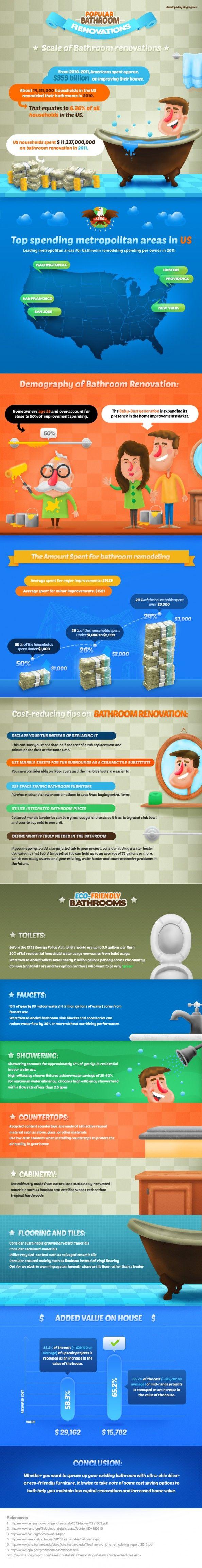 64 best bathroom ideas images on pinterest | bathroom ideas