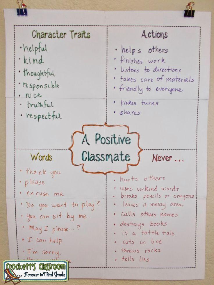 Building a positive classroom environment--Crockett's Classroom Forever in Third Grade