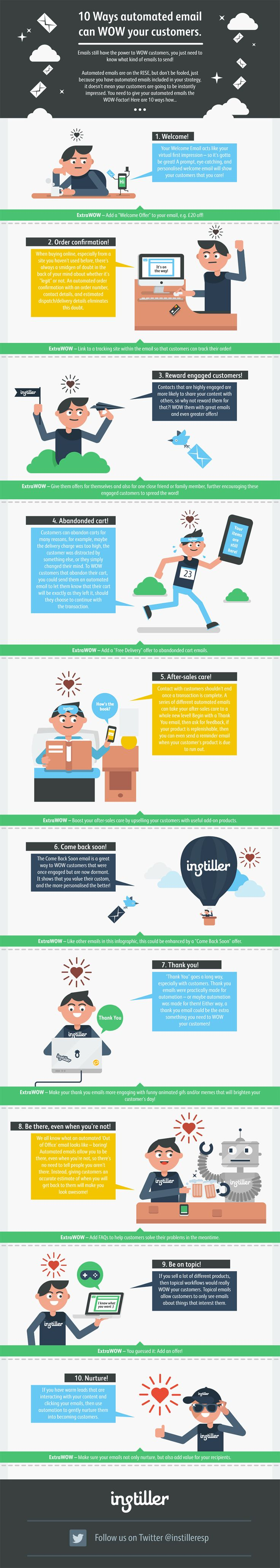 10 Ways to WOW Your Customers With Automated Emails [INFOGRAPIC]