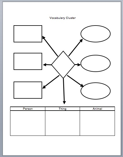 50 best Graphic Organizers images on Pinterest