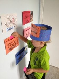 learning to print a name.  Great ideas for the 5 steps of learning to print a name for preschoolers!
